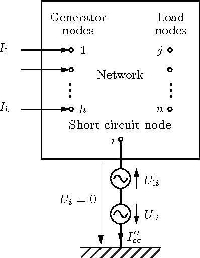 PDF] POWER FLOW ANALYSIS FAULT ANALYSIS POWER SYSTEMS