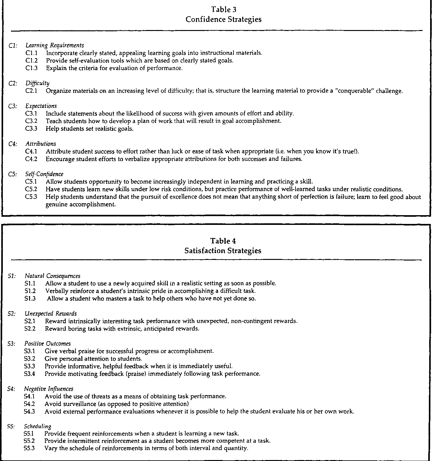 Pdf Development And Use Of The Arcs Model Of Instructional Design Semantic Scholar