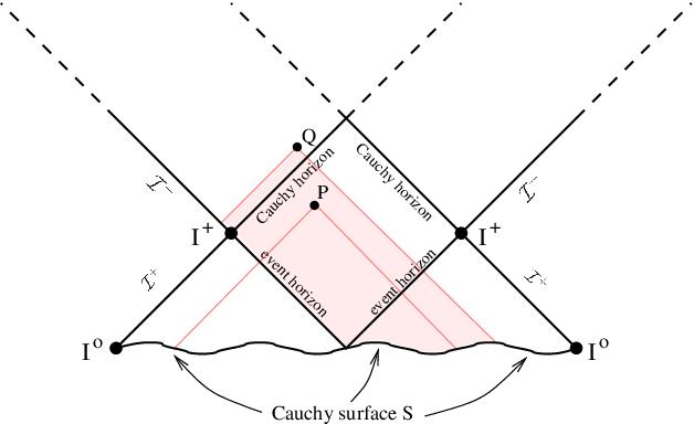 figure 16