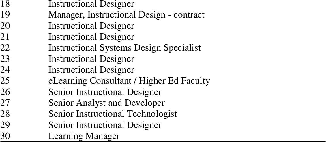 Competencies Of Expert Web Based Instruction Designers Semantic Scholar