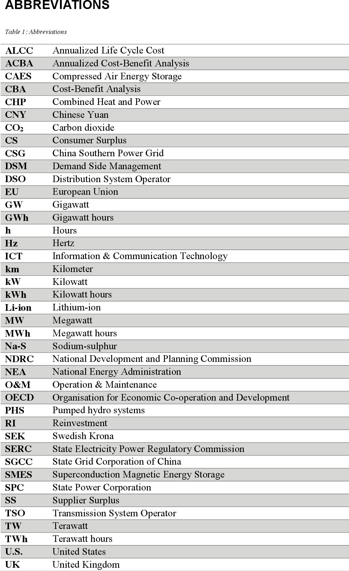 PDF] EXPLORING MARKET FORCES FOR TRANSMISSION EXPANSION AND