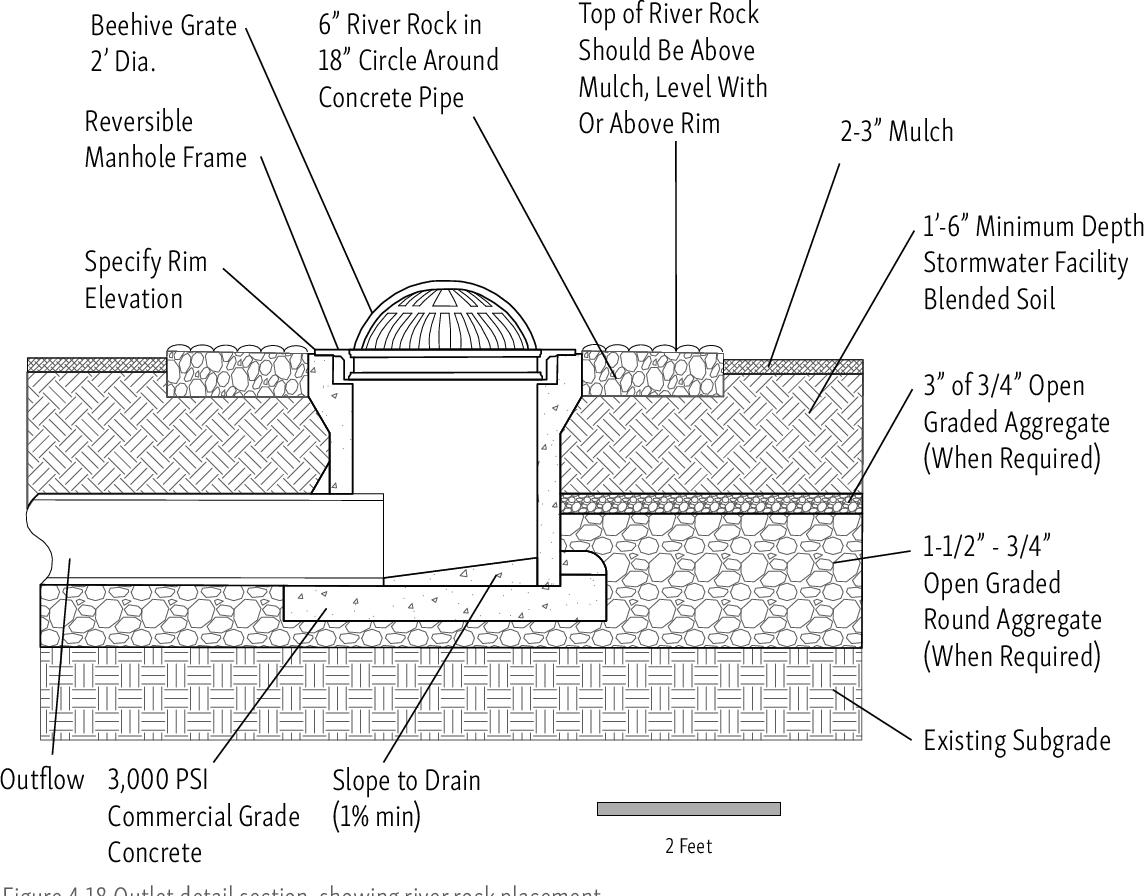 PDF] Using Visual Preference Surveys to Inform Planting