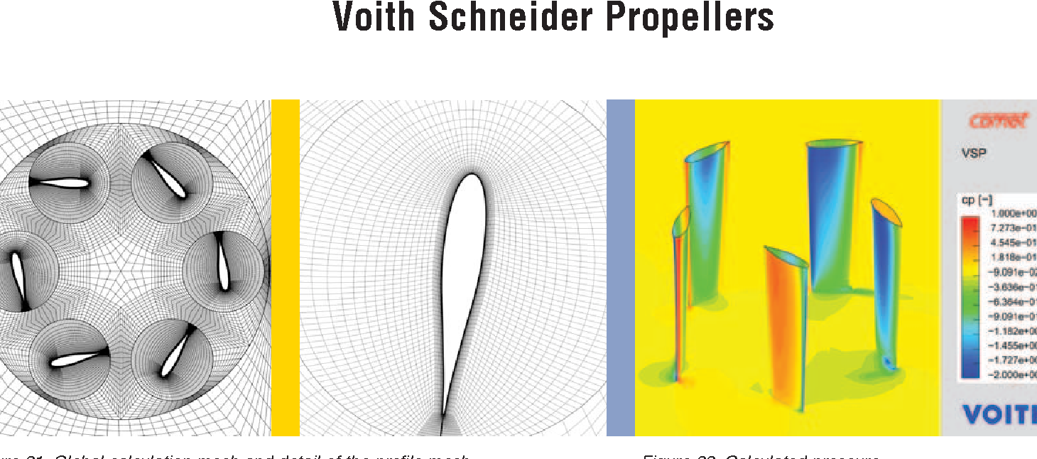 Figure 22 from Voith Turbo The Voith Schneider Propeller
