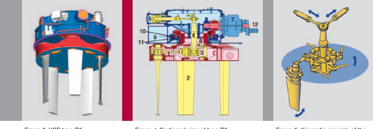 Pdf Voith Turbo The Voith Schneider Propeller Current Applications And New Developments Semantic Scholar