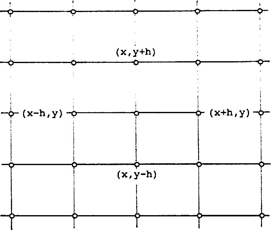 Laplacian matrices of graphs: a survey - Semantic Scholar