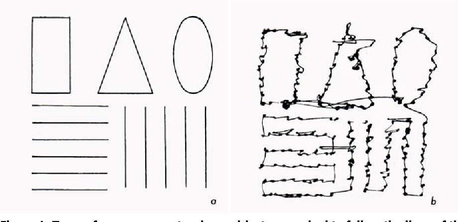 Pdf Gaze Enhanced User Interface Design Semantic Scholar