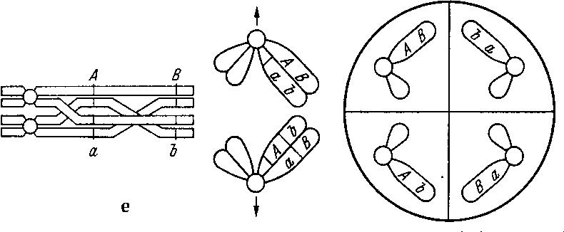 figure 92