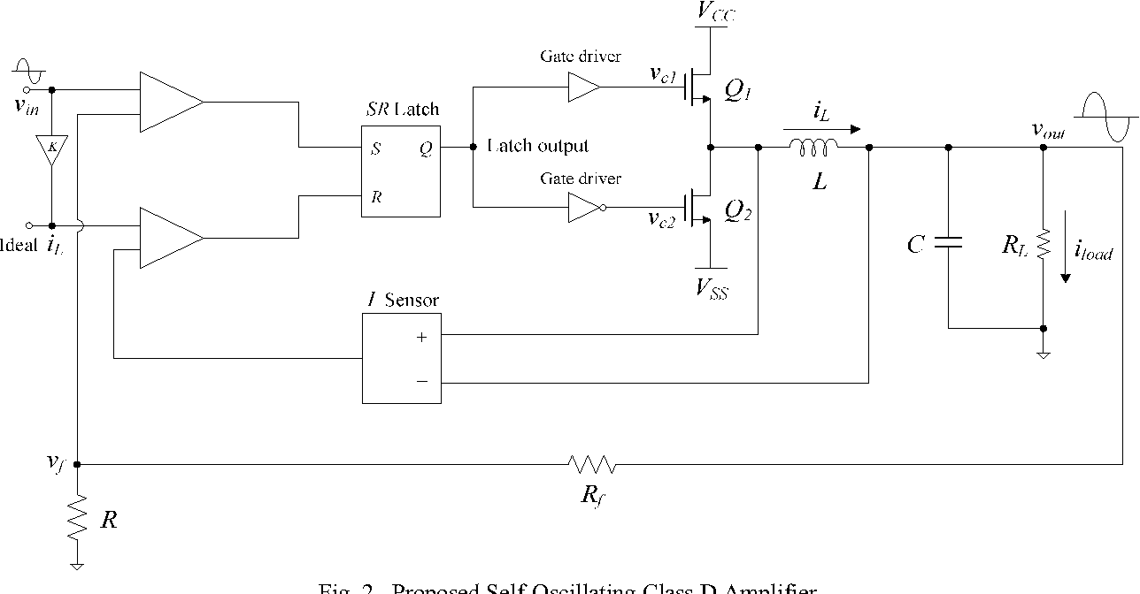 A self-oscillating class D audio amplifier with dual voltage