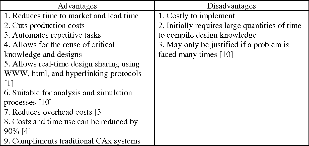 Table 1 from Application of Computer Aided Design (CAD) In