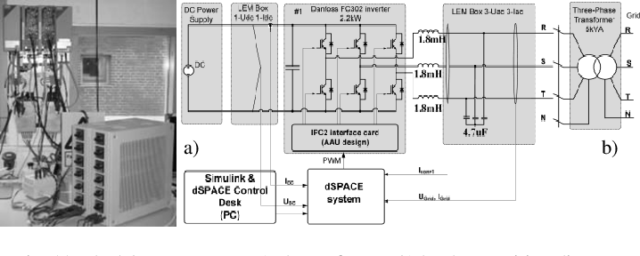 [FPER_4992]  Figure 11 from Systematic Design of the Lead-Lag Network Method for Active  Damping in LCL-Filter Based Three Phase Converters - Semantic Scholar | Lead Lag Wiring Diagram |  | Semantic Scholar