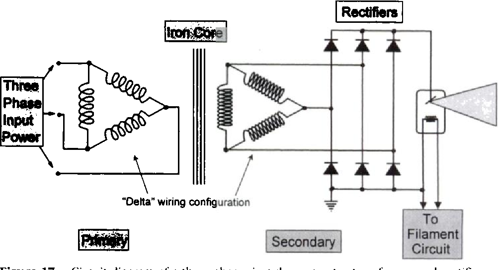 Figure 17 From The Aapm Rsna Physics Tutorial For Residents X Ray Generators Semantic Scholar