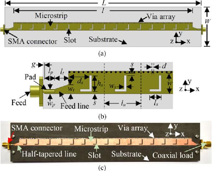 Figure 1 from Forward and Backward Beam-Scanning Tri-Band