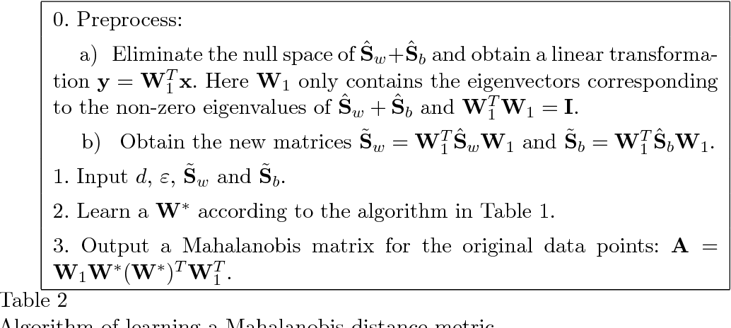 Learning a Mahalanobis distance metric for data clustering