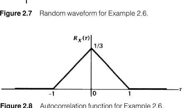 figure 2.8