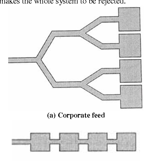 PDF] Design of Microstrip Patch Antenna Array for WLAN