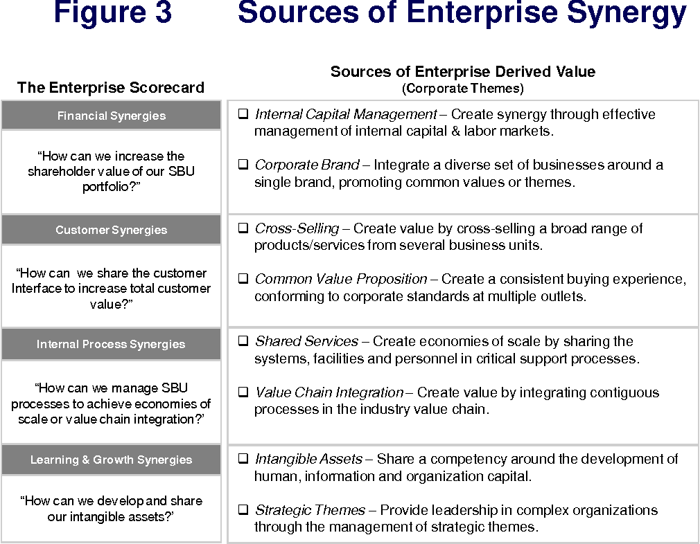 PDF] 2 Conceptual Foundations of the Balanced Scorecard