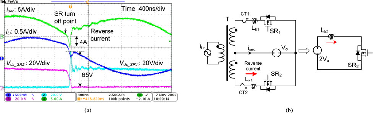 Figure 12 from A Current-Driving Synchronous Rectifier for