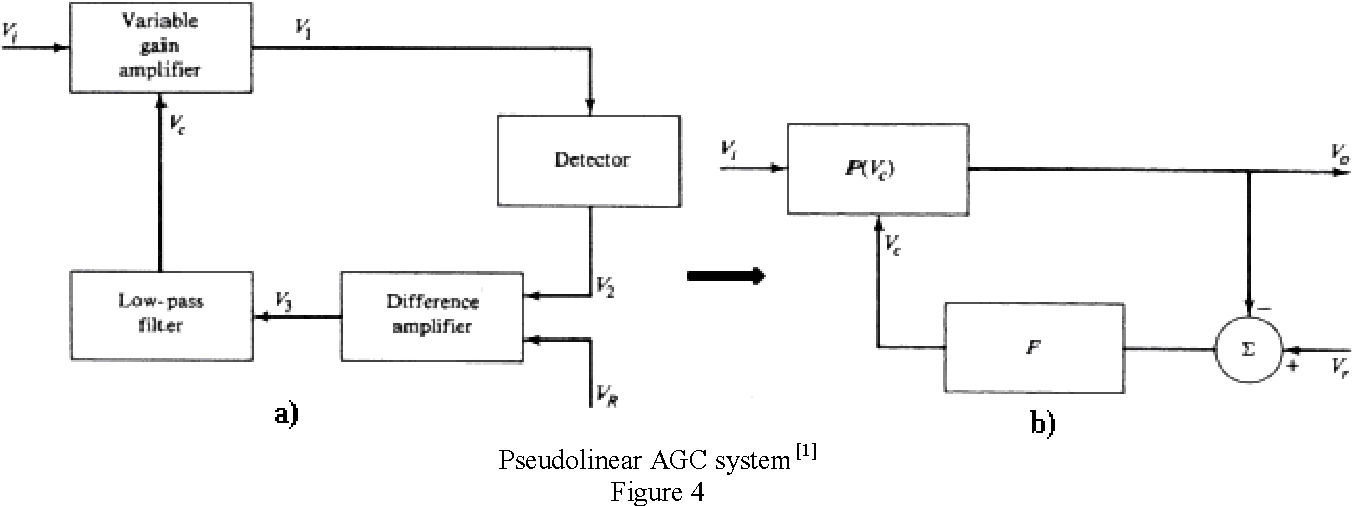 PDF] Automatic Gain Control (AGC) circuits Theory and design