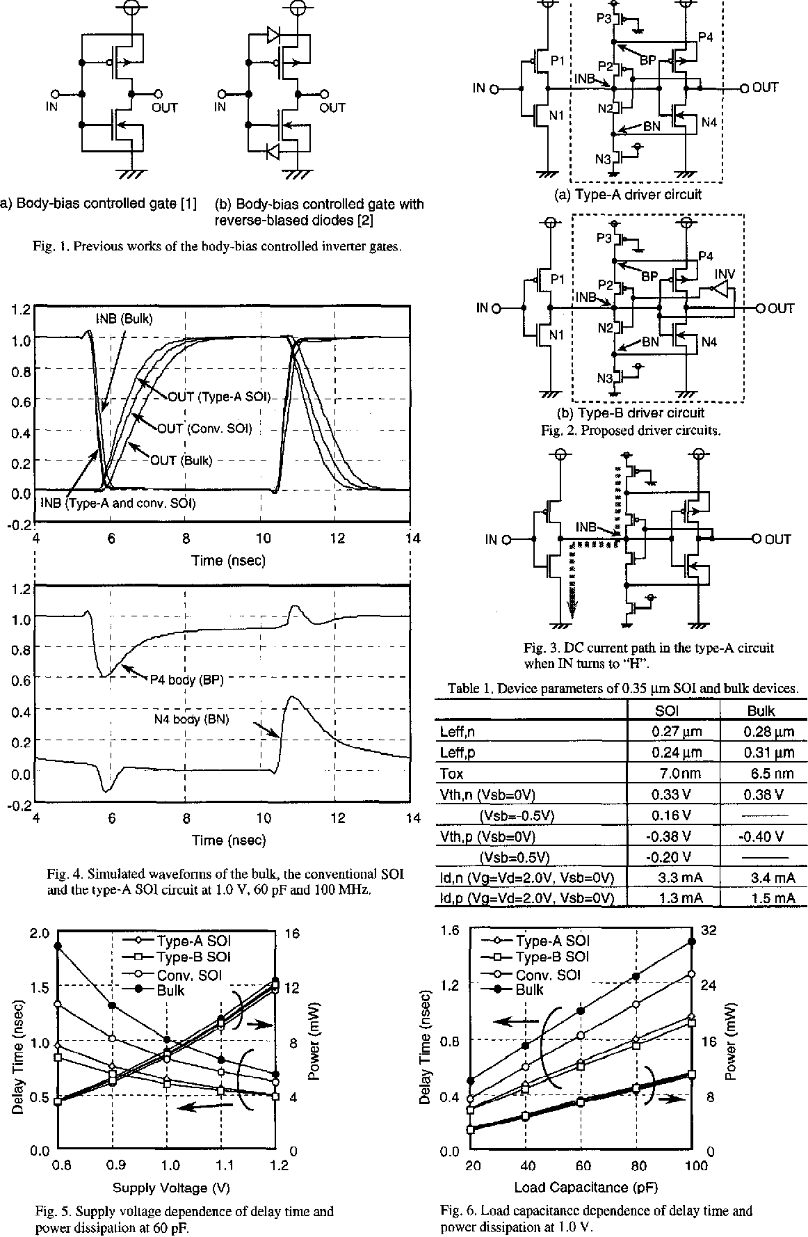 Figure 6 from Active Body-bias SOI-CMOS Driver Circuits