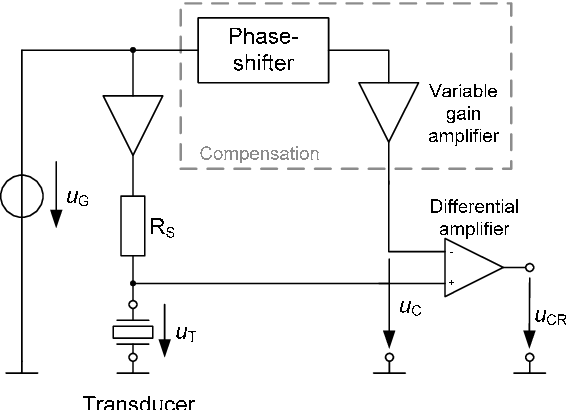 Ultrasonic transducer interface-circuit for simultaneous