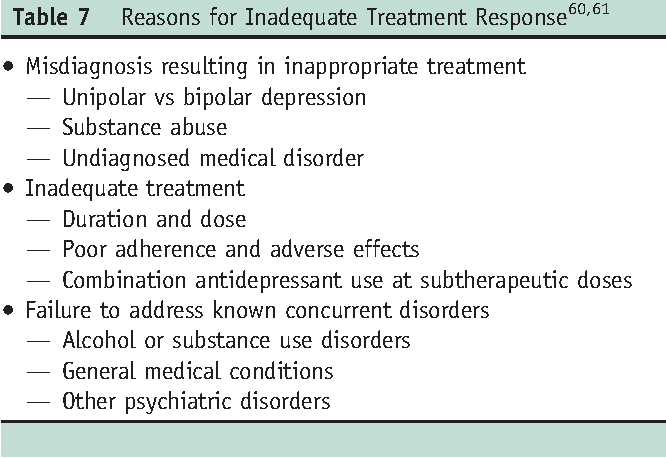 Table 7 from Major Depressive Disorder : Understanding the