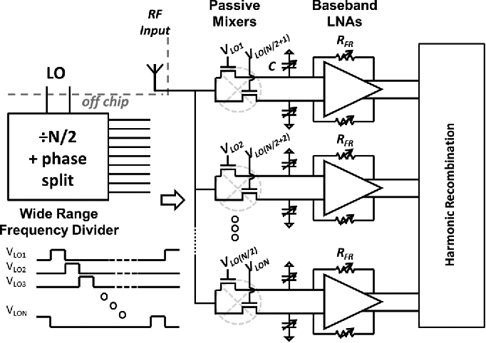 Figure 1 from Optimized Design of N-Phase Passive Mixer