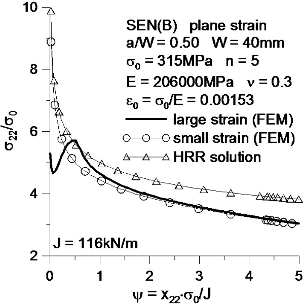Figure 1 from Catalogue of maximum crack opening stress for