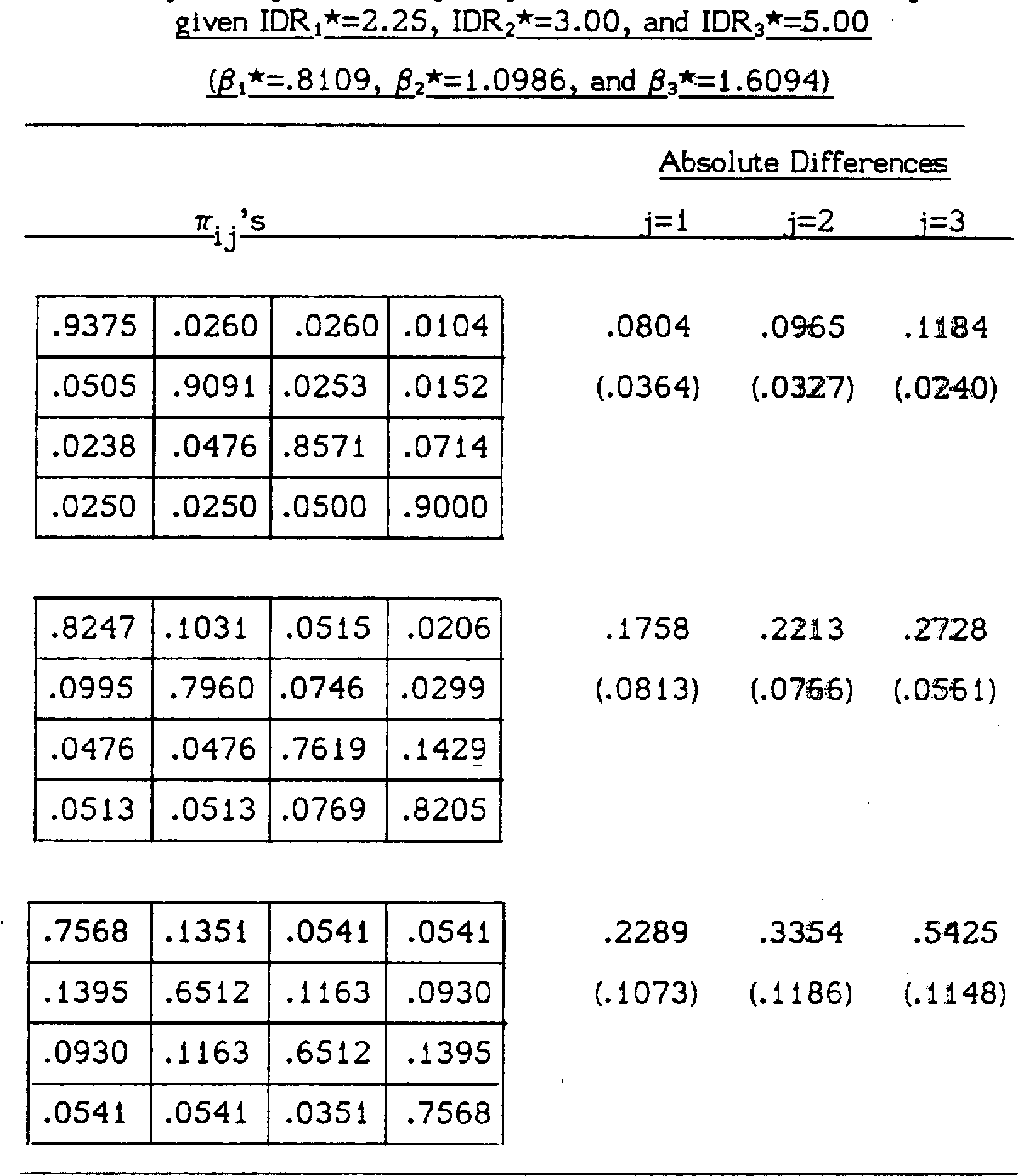table 5.8