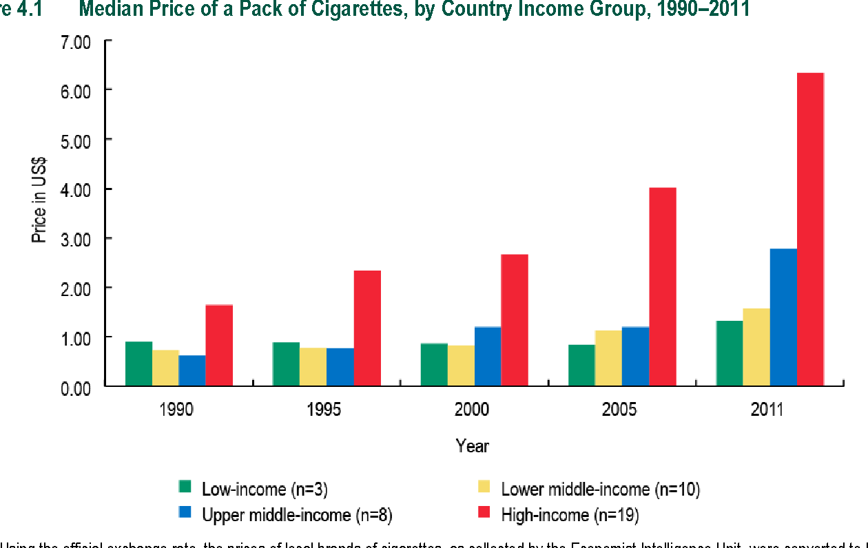 How much is a pack of cigarettes cost in 1990 buy greek cigarettes online