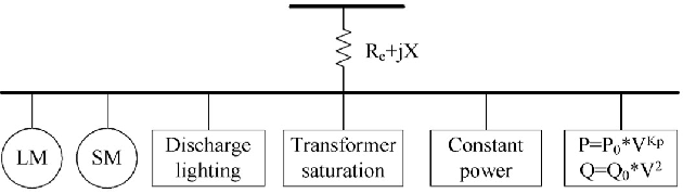 Optimal Allocation And Sizing Of Dynamic Var Support To Improve Short Term Voltage Stability Considering Wind Farm And Dynamic Load Model Semantic Scholar