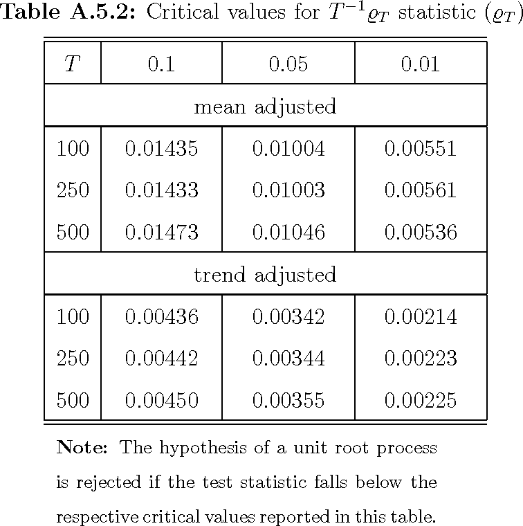 Table A 5 From 2 Contents 2 8 3 The Kpsw Model