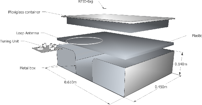 Figure 4 from Design and reliability evaluation of passive