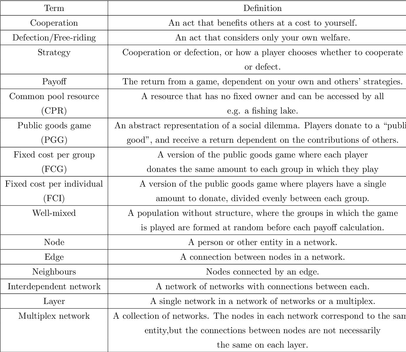 Pdf The Public Goods Game On Multiplex Networks Semantic Scholar