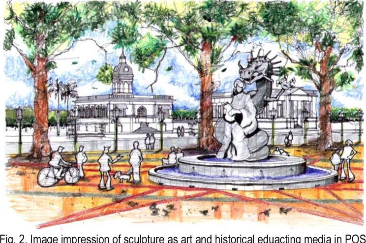 Pdf Exploring Ideas In Formulating Urban Design Guidelines For Public Open Space In Sumatra Utara Indonesia Semantic Scholar