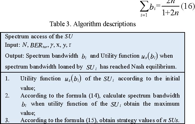 Table 3 from Dynamic Spectrum Access Algorithm Based on