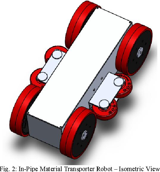 Транспортер робот конвейер усть луга