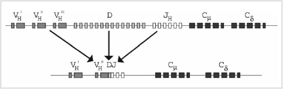 figure 32-1