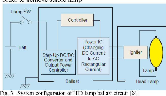 Figure 3 From Quadrupler Dc Converter For High Intensity
