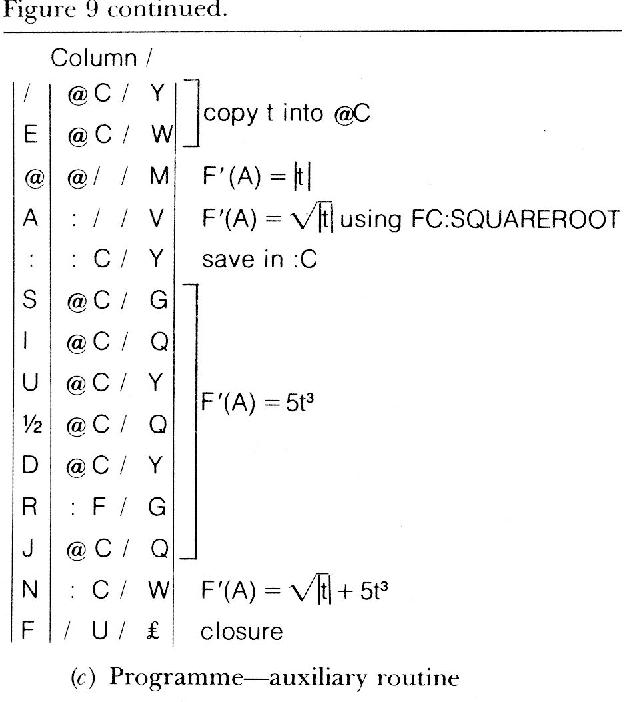 figure 106