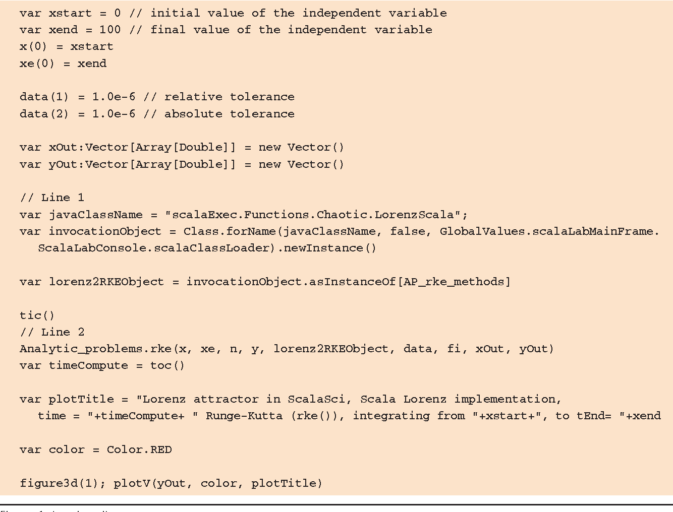 Figure 6 from ScalaLab: An Effective Scala-Based Scientific