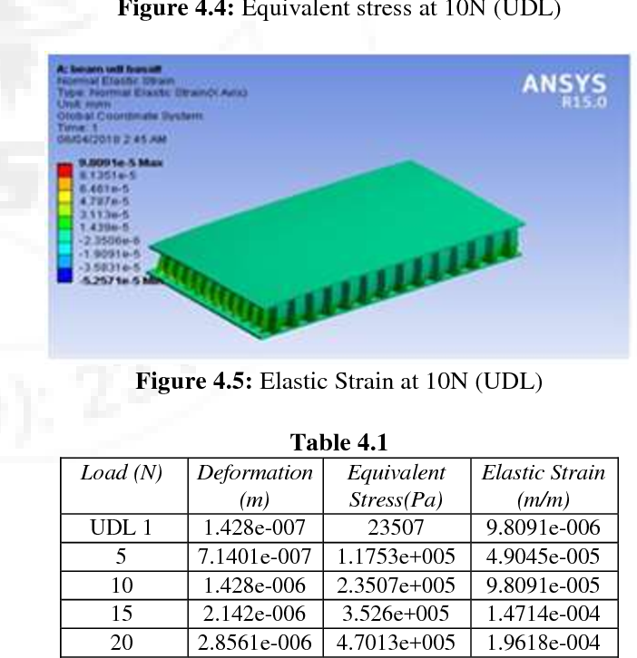 PDF] Static and Dynamic Analysis of Basalt Fiber Reinforced