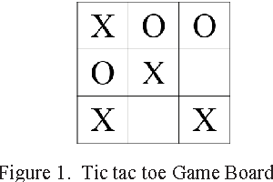 The winner decision model of tic tac toe game by using multi