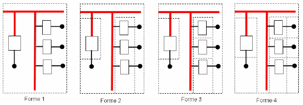 Figure 3 From Methodes Et Outils D Aide Au Diagnostic Et A La Maintenance Des Tableaux Electriques Generaux Par Le Suivi Des Grandeurs Physiques Caracteristiques Et De Leur Fonctionnement Semantic Scholar