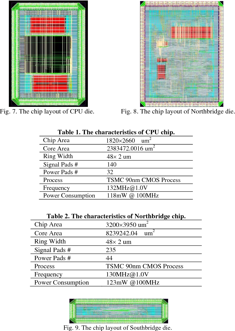 Figure 7 from A Cost-Effective 3D SoC Silicon Prototyping