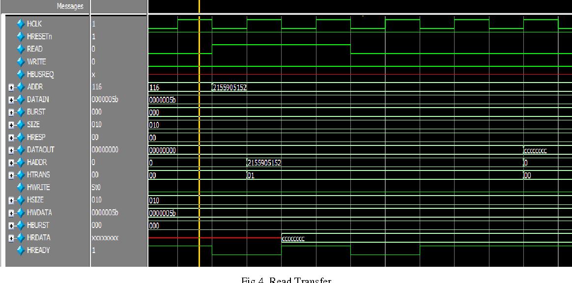 PDF] Design and Verification of AMBA AHB-Lite protocol using
