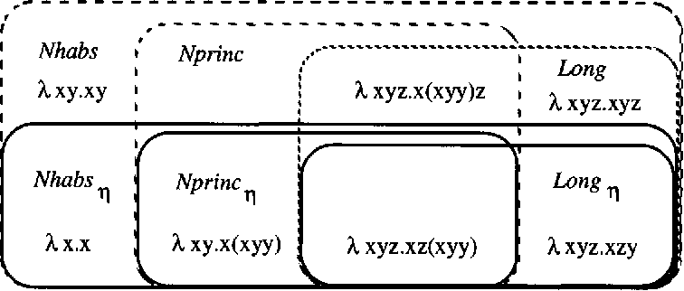 figure 8A12