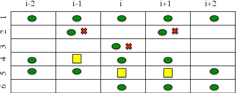 figure A.10