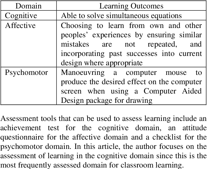 Pdf Assessment Of Learning Outcomes Validity And Reliability Of Classroom Tests Semantic Scholar Terms in this set (10). pdf assessment of learning outcomes