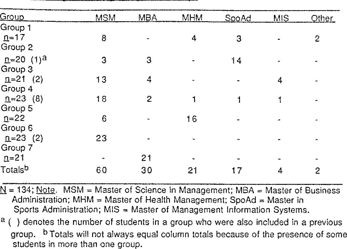 PDF] Learning style and brain hemisphere dominance
