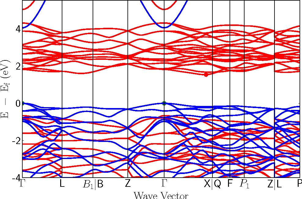Python Materials Genomics ( pymatgen ) : A Robust , Open